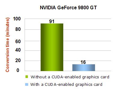 nvidia-gpu-acceleration