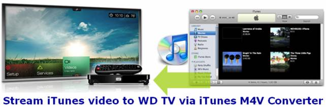 itunes-to-wd-tv-mac