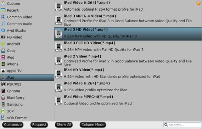 best video format for ipad 3