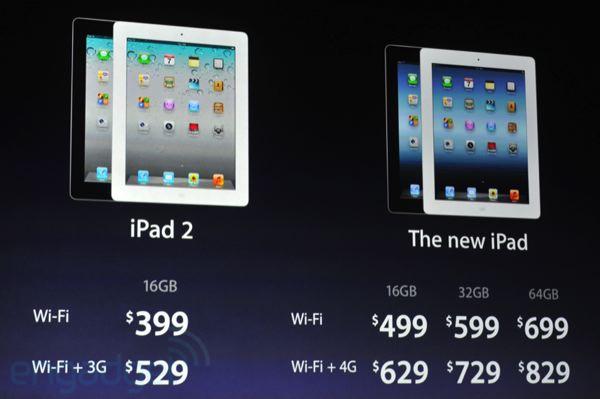 the new iPad price