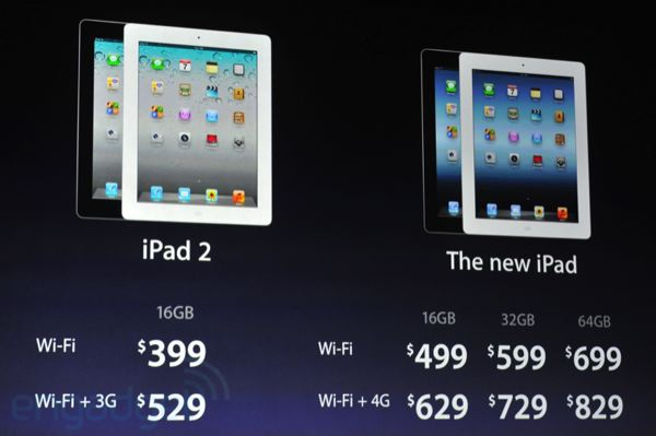 the new iPad price