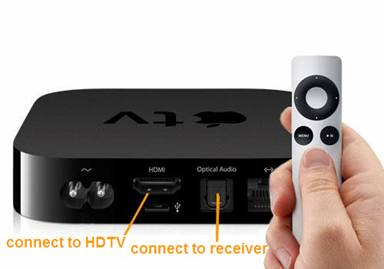 apple tv dolby digital 5.1
