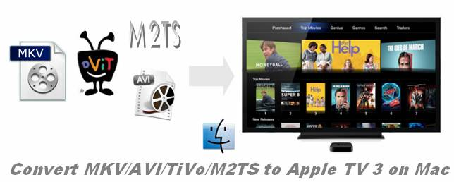 apple tv 3 converter for mac