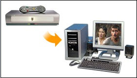 TiVo to PC