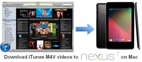 How to download iTunes M4V videos to Nexus 7 on Mac