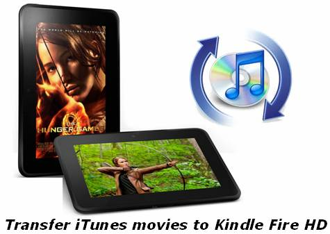 Thread: Get iTunes M4V movies playback on Kindle Fire HD smoothly