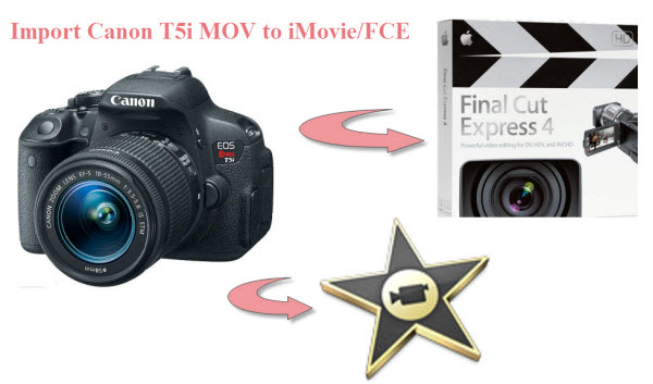 How to Get Canon Rebel T5i(EOS 700D) MOV into iMovie/FCE for