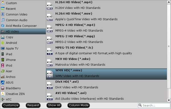 best Nikon S800c Video Converter