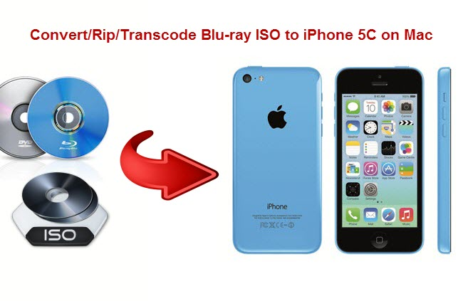 blu ray iso to iphone5c
