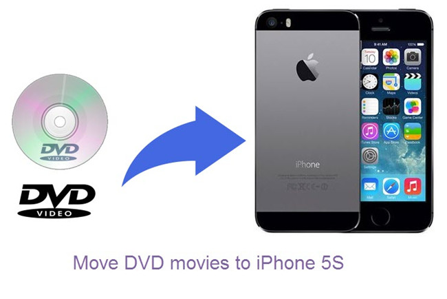 convert dvd to iphone5s