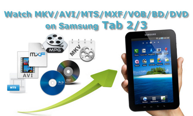 hd video to galaxy tab converter