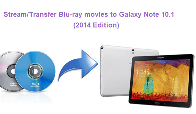 bluray to galaxy note 10.1 2014