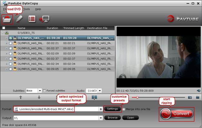 copy dvd to plex media server