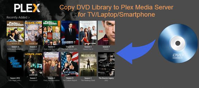 watch dvd on tv laptop-smartphone via plex
