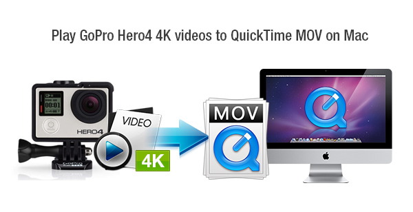 convert gopro 4k videos to quicktime mov