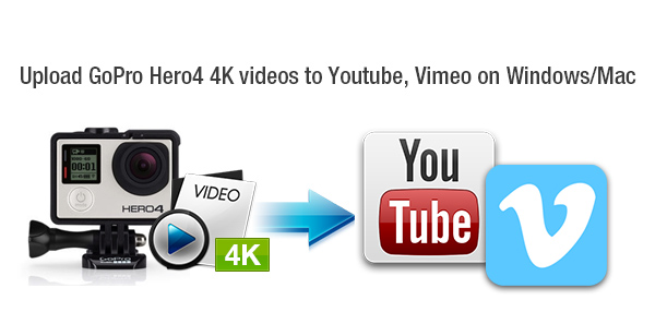 upload gopro 4k videos to youtube vimeo